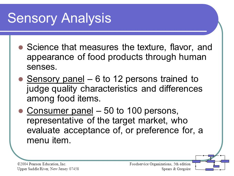 Sensory Analysis Science that measures the texture, flavor, and appearance of food products through human senses.