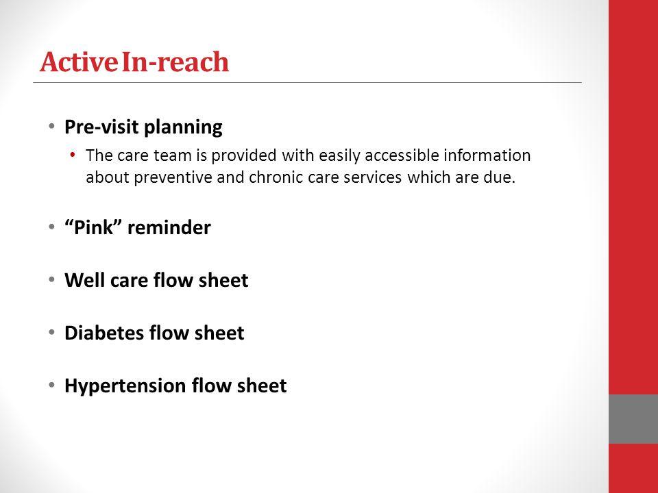 Active In-reach Pre-visit planning Pink reminder