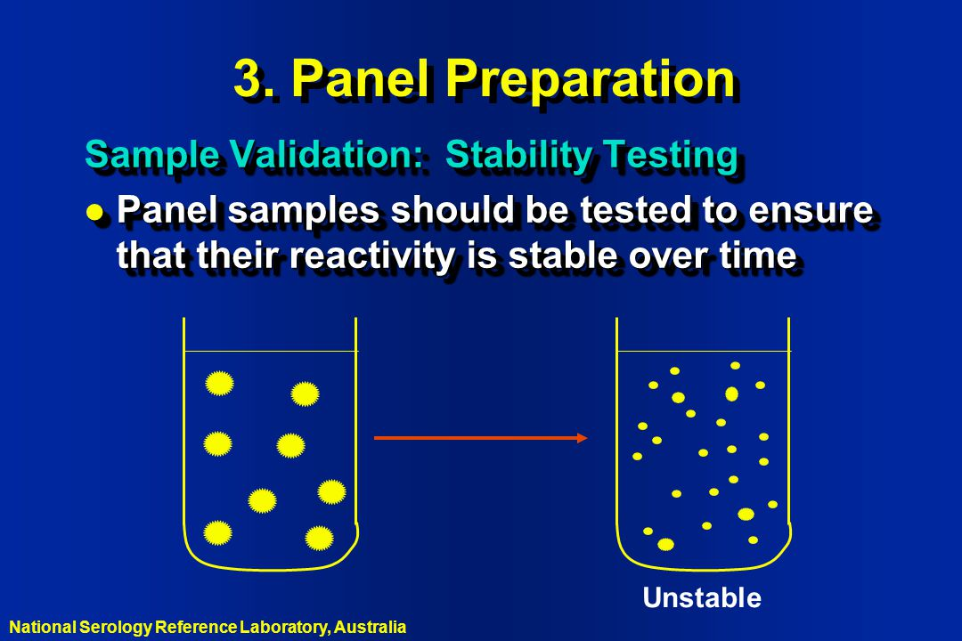 3. Panel Preparation Sample Validation: Stability Testing