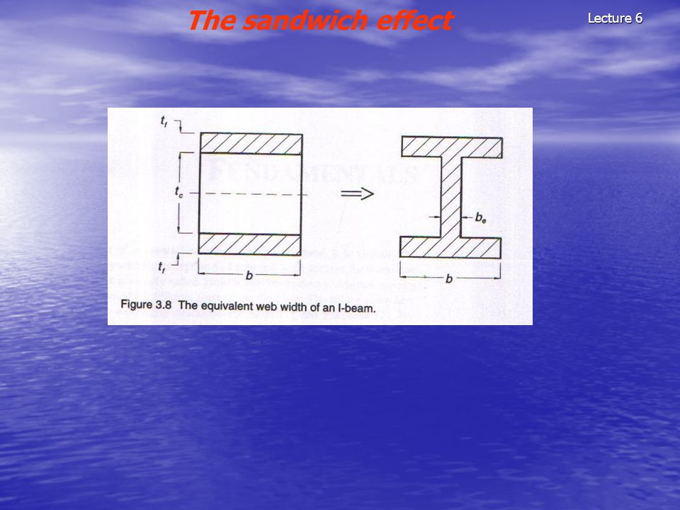 The sandwich effect Lecture 6