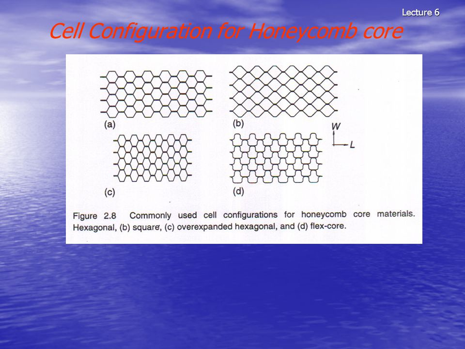 Cell Configuration for Honeycomb core