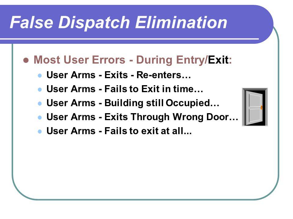 False Dispatch Elimination