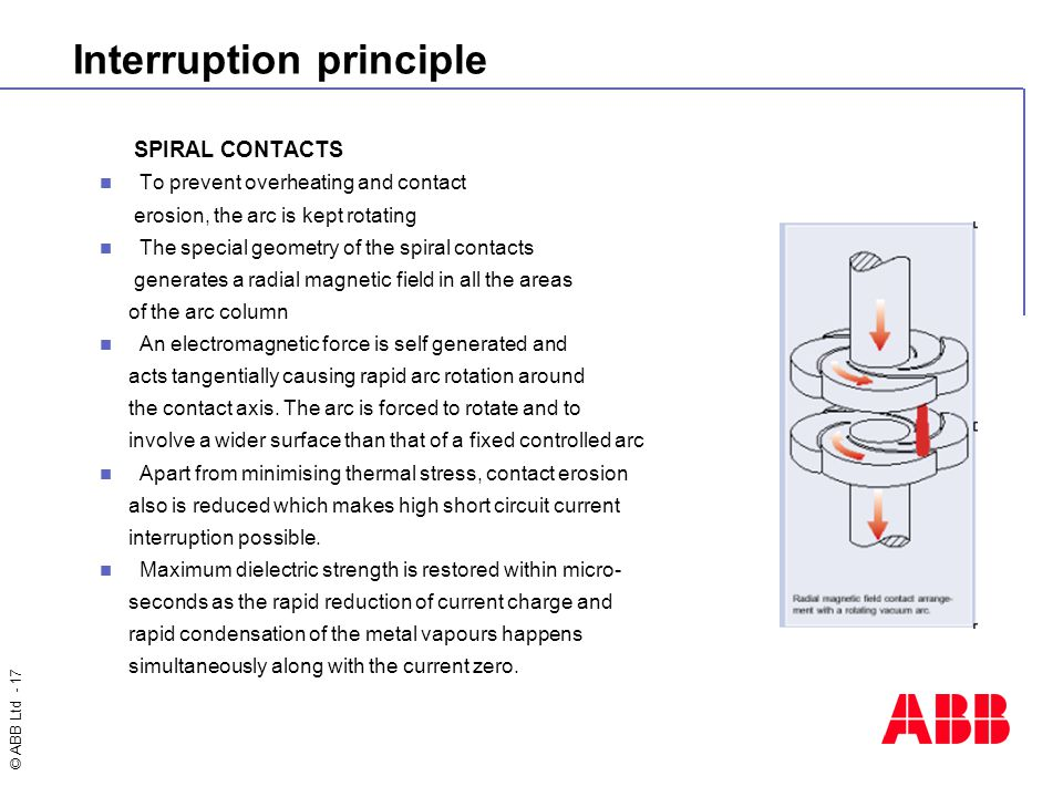 Interruption principle