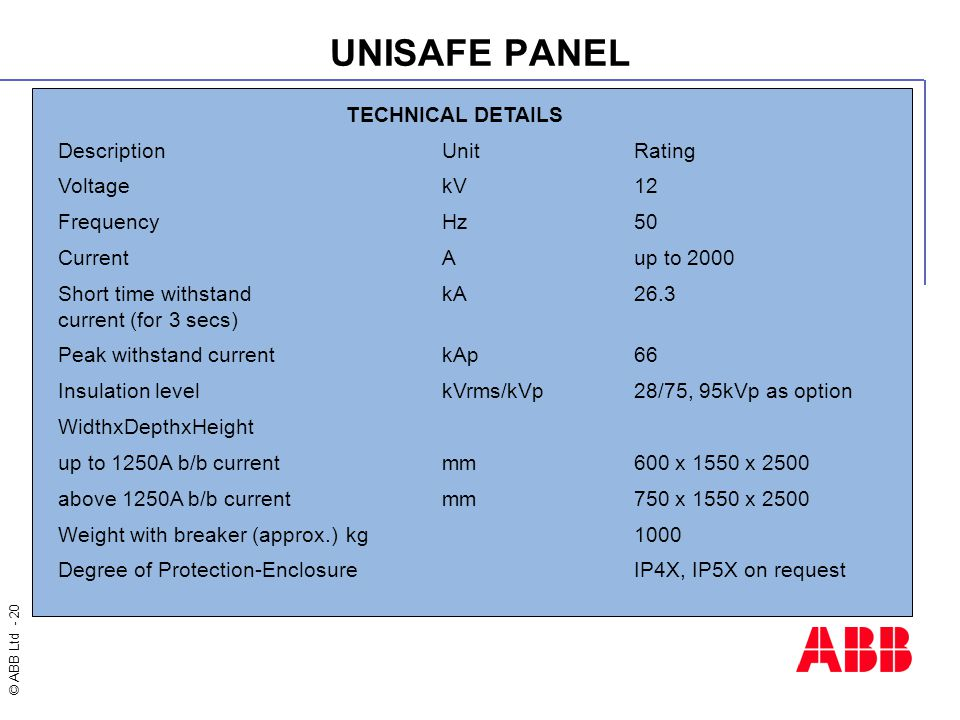 UNISAFE PANEL TECHNICAL DETAILS Description Unit Rating Voltage kV 12