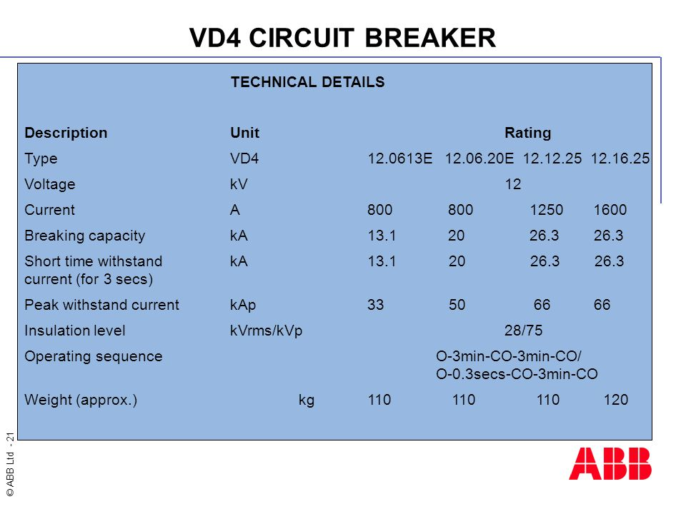 VD4 CIRCUIT BREAKER TECHNICAL DETAILS Description Unit Rating