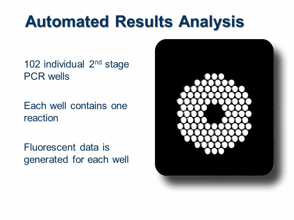 Automated Results Analysis