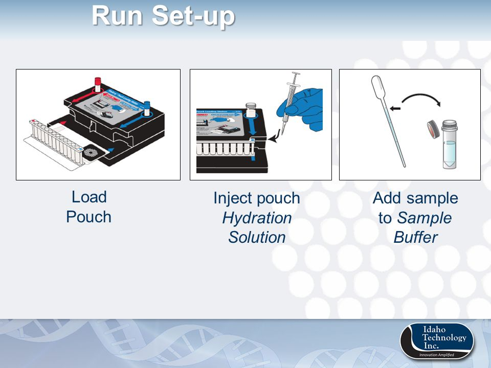 Run Set-up Load Pouch Inject pouch Hydration Solution