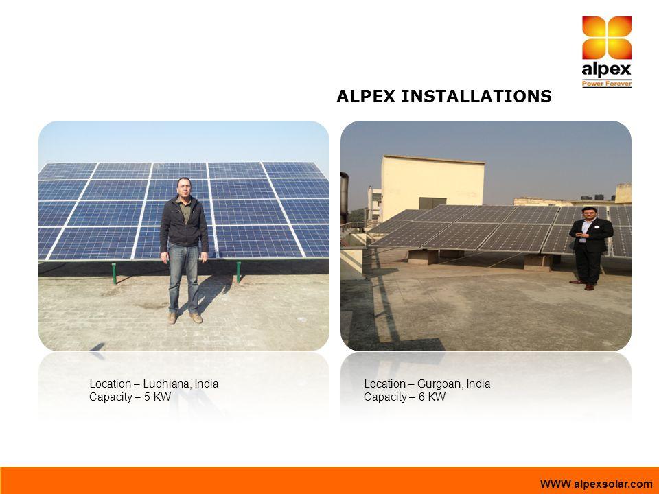 WWW.alpexsolar.com ALPEX INSTALLATIONS Location – Ludhiana, India