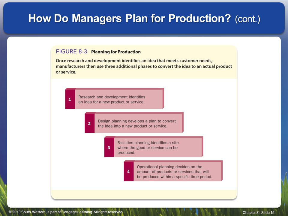 How Do Managers Plan for Production (cont.)