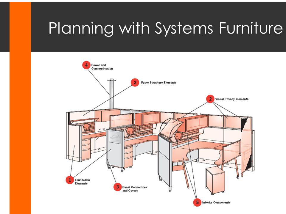 Planning with Systems Furniture