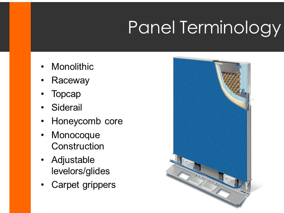 Panel Terminology Monolithic Raceway Topcap Siderail Honeycomb core