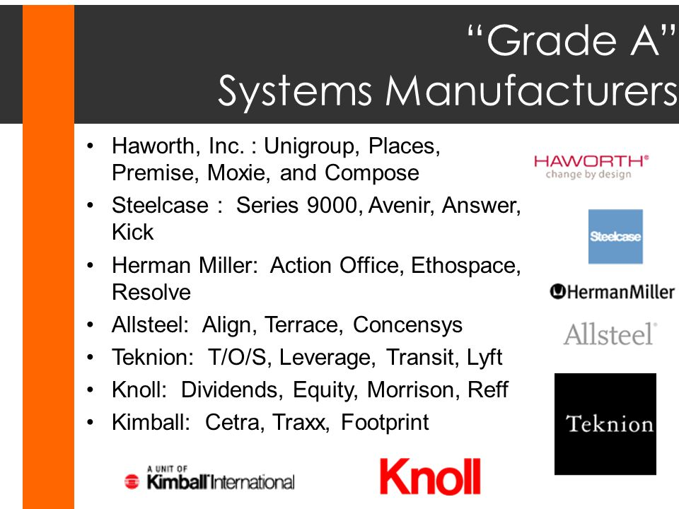 Systems Manufacturers