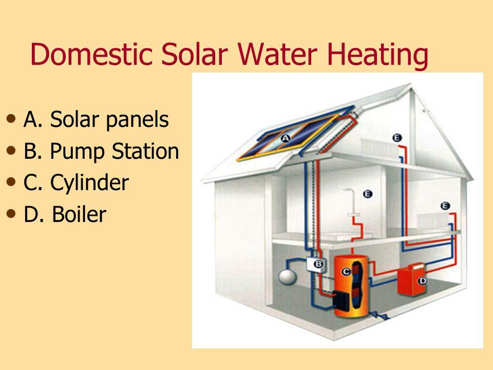 Domestic Solar Water Heating