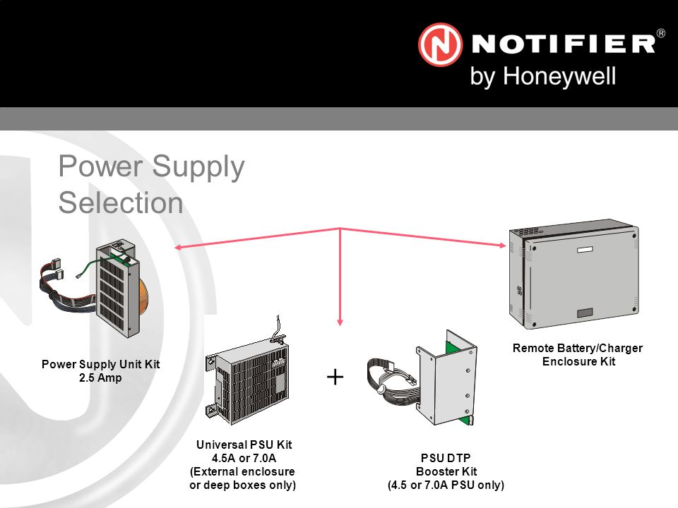Power Supply Selection