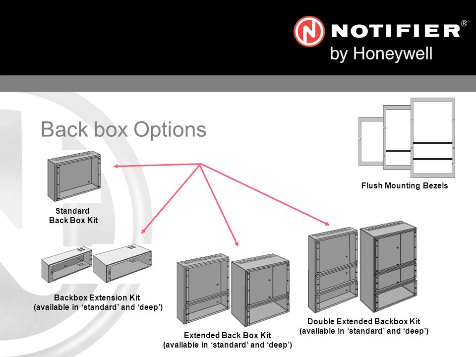 Back box Options Flush Mounting Bezels Standard Back Box Kit