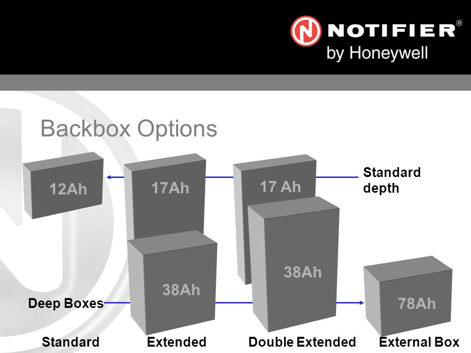 Backbox Options 12Ah 17Ah 17 Ah 38Ah 38Ah 78Ah Standard depth