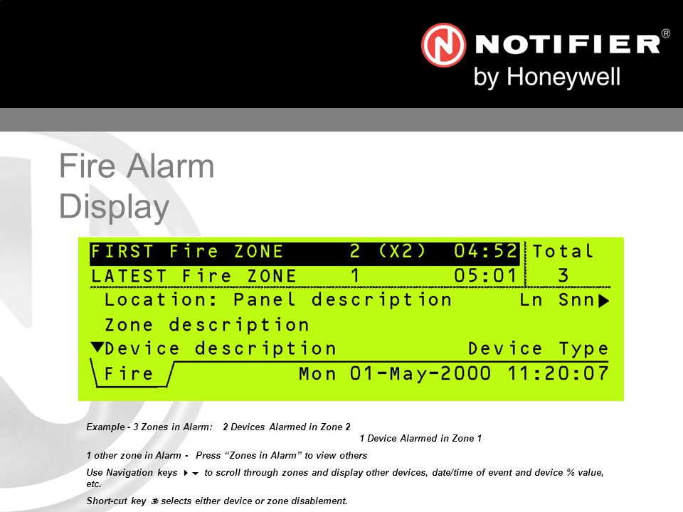 Fire Alarm Display Example - 3 Zones in Alarm: 2 Devices Alarmed in Zone 2 1 Device Alarmed in Zone 1.