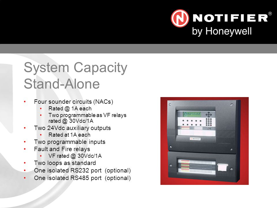 System Capacity Stand-Alone