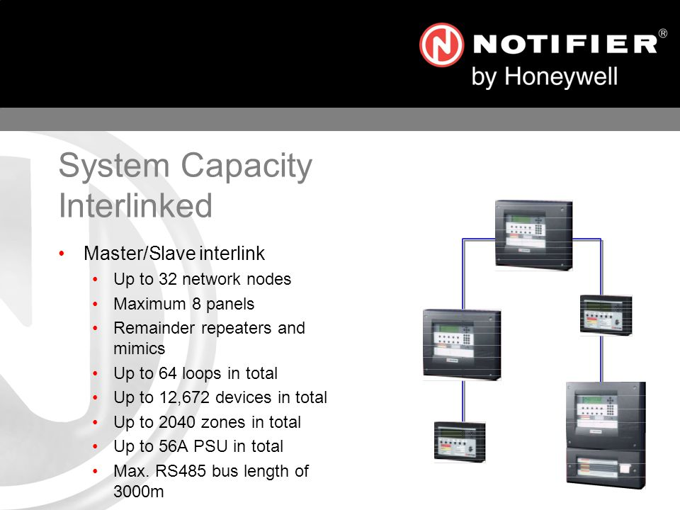 System Capacity Interlinked