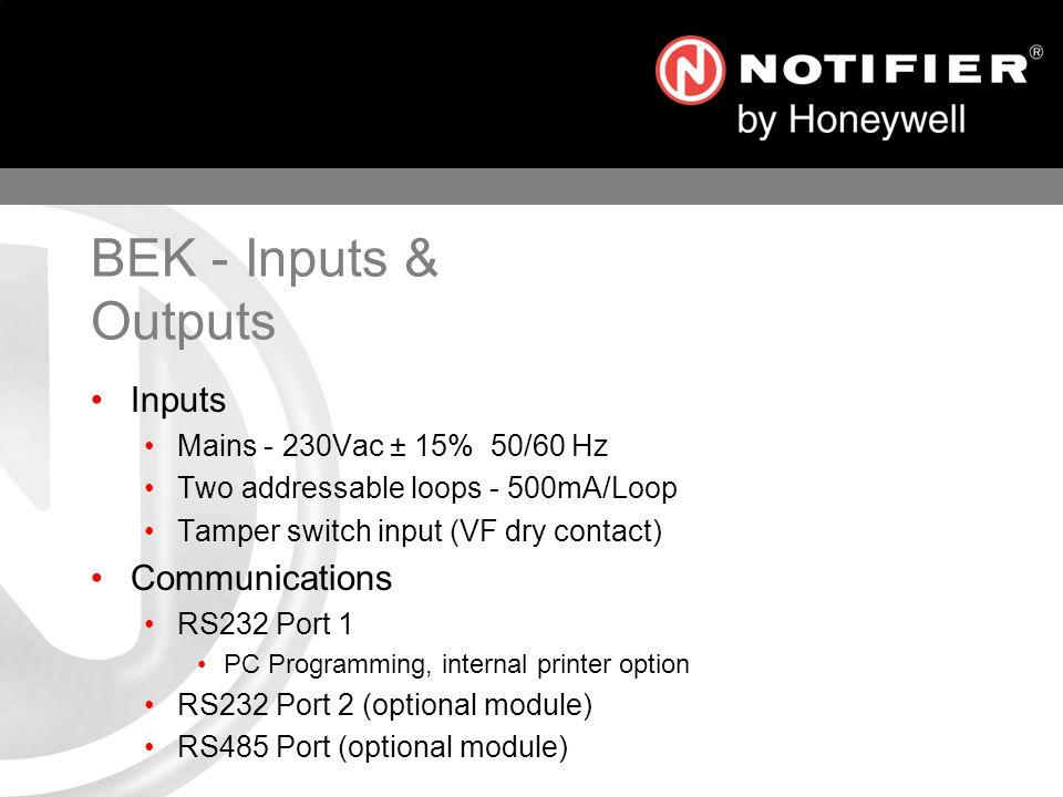 BEK - Inputs & Outputs Inputs Communications