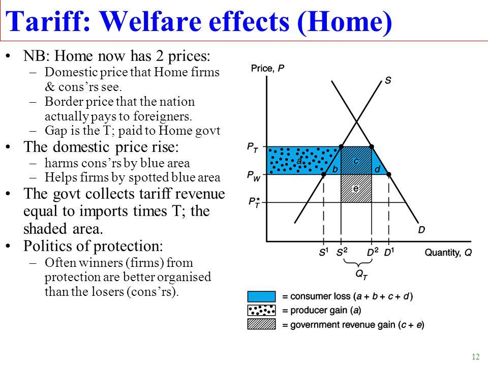 Tariff: Welfare effects (Home)