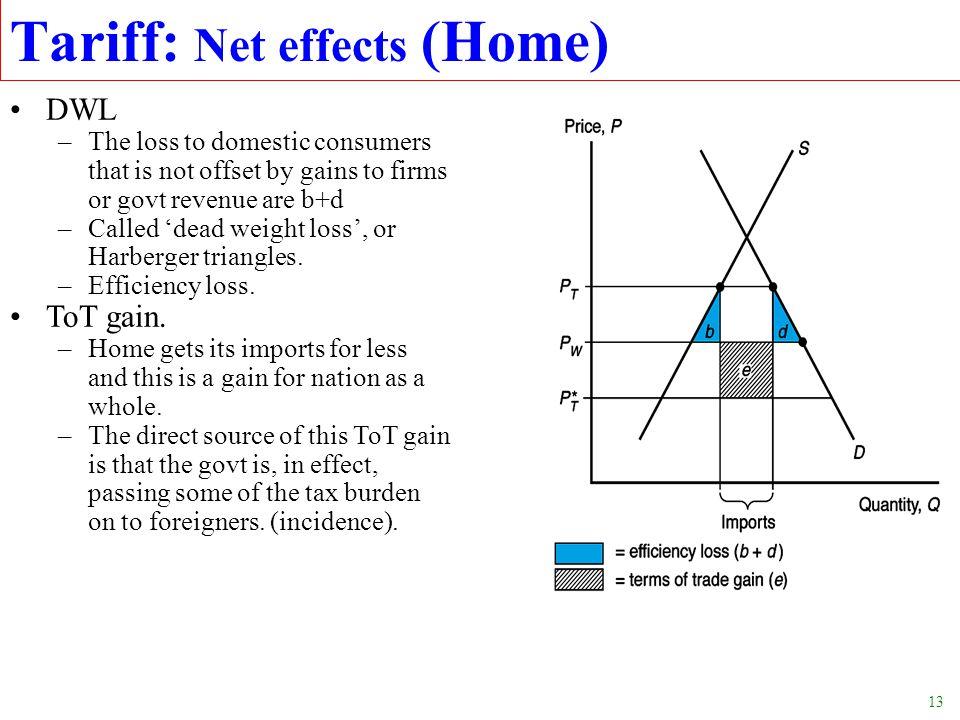 Tariff: Net effects (Home)