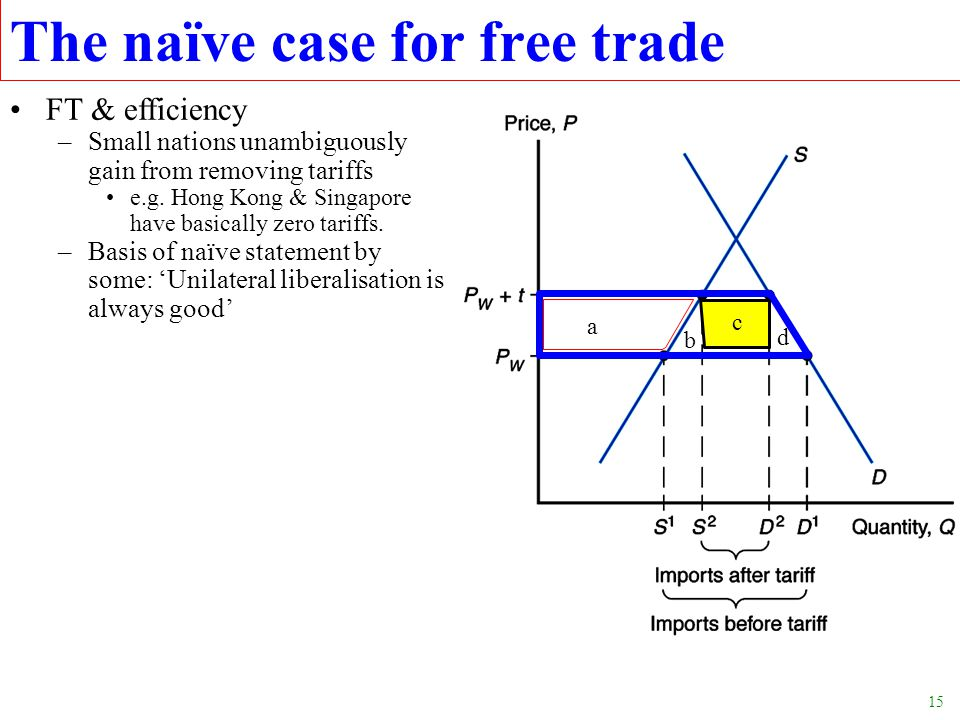 The naïve case for free trade