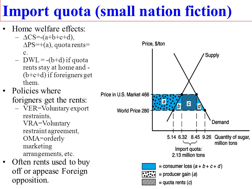 Import quota (small nation fiction)