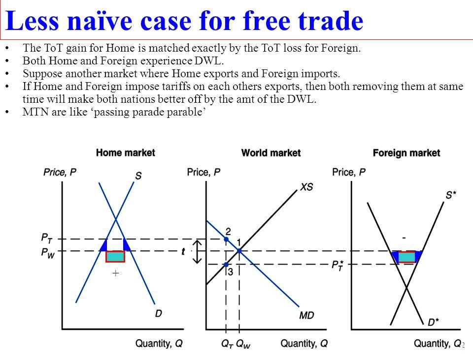 Less naïve case for free trade