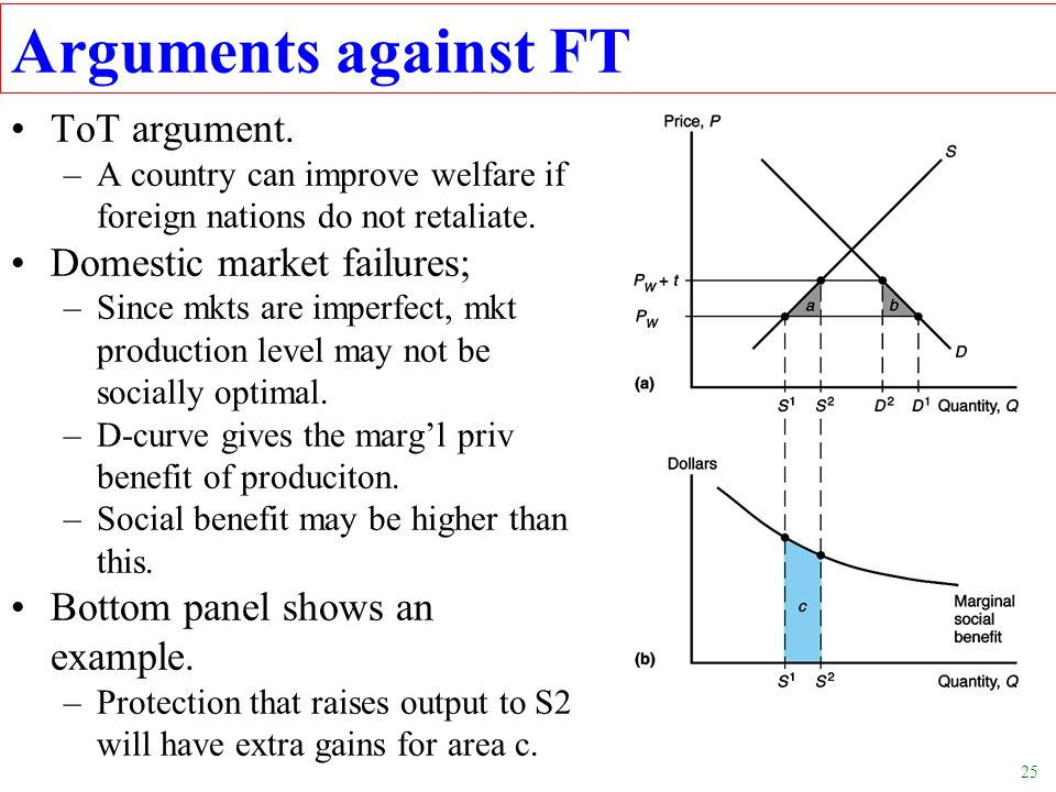 Arguments against FT ToT argument. Domestic market failures;