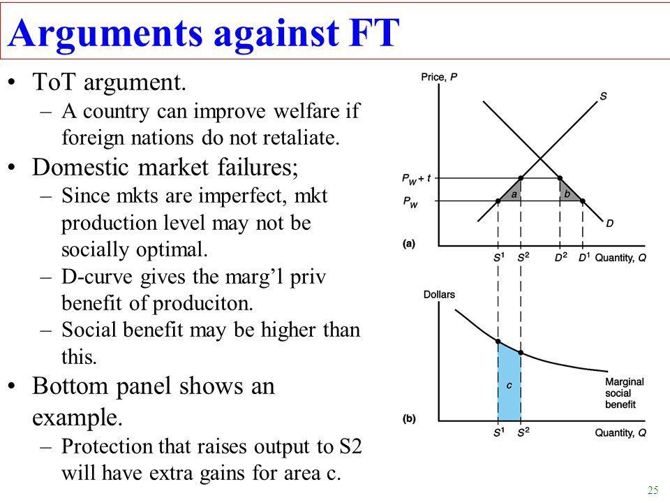 Arguments against FT ToT argument. Domestic market failures;
