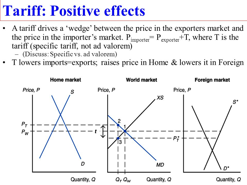 Tariff: Positive effects
