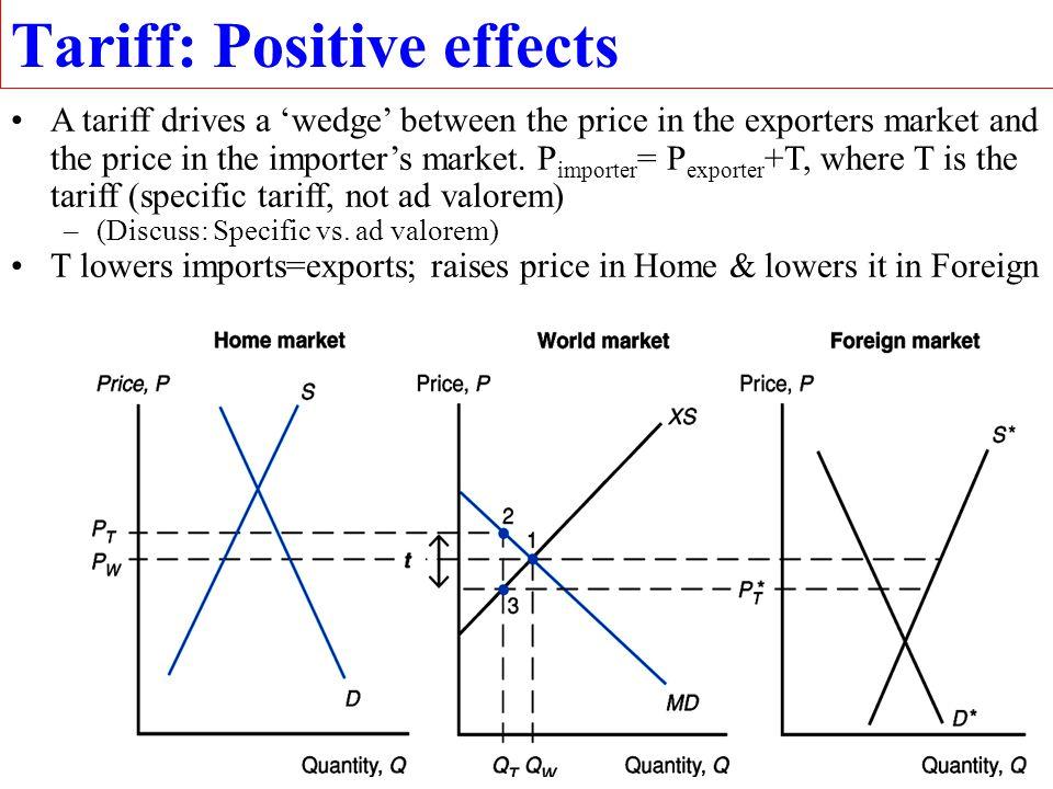 Tariff: Positive effects