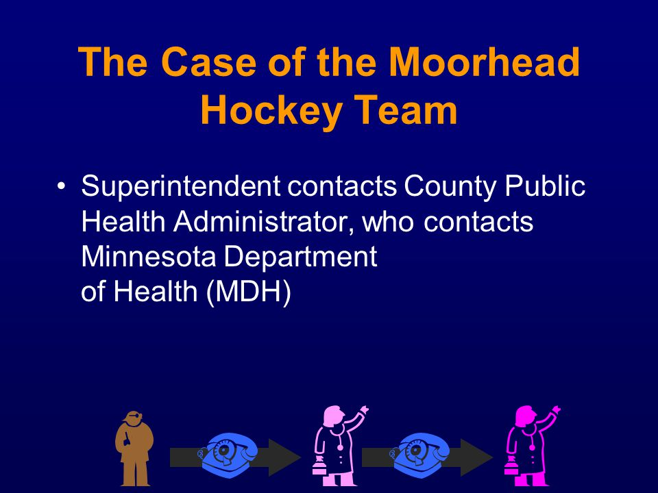 The Case of the Moorhead Hockey Team