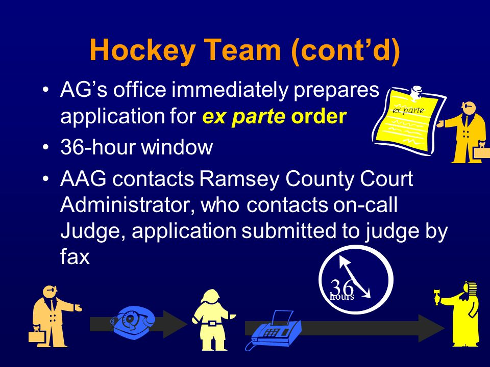 Hockey Team (cont'd) AG's office immediately prepares application for ex parte order. 36-hour window.