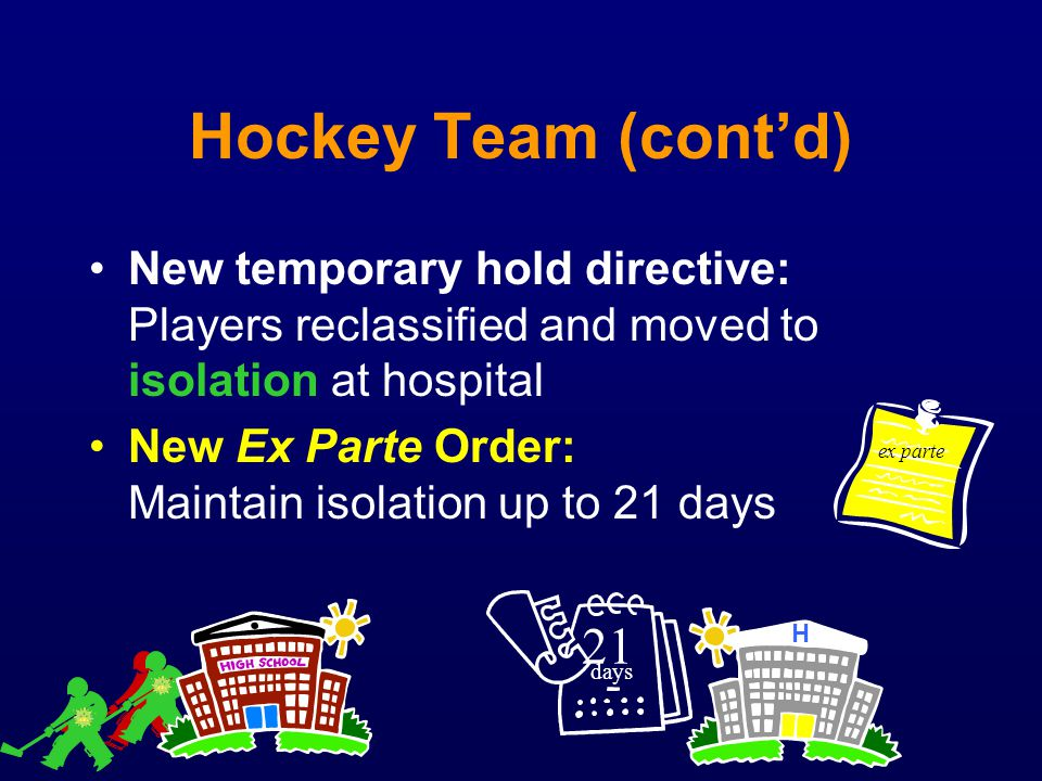 Hockey Team (cont'd) New temporary hold directive: Players reclassified and moved to isolation at hospital.