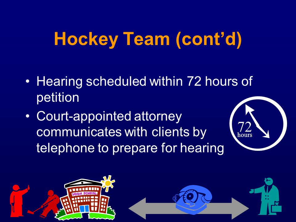 Hockey Team (cont'd) 72 Hearing scheduled within 72 hours of petition