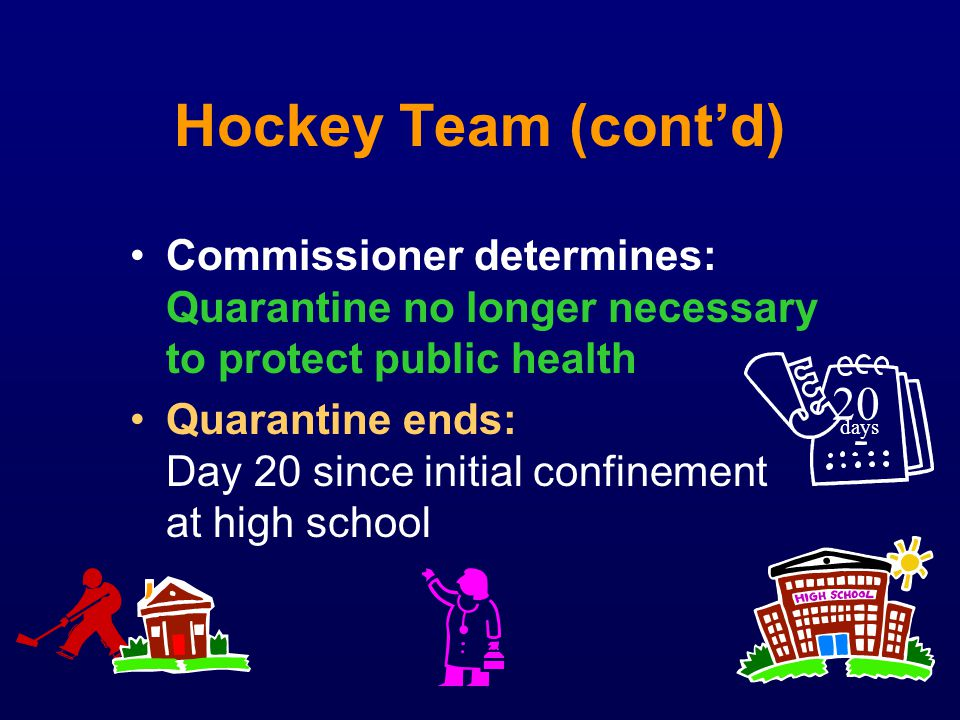 Hockey Team (cont'd) Commissioner determines: Quarantine no longer necessary to protect public health.