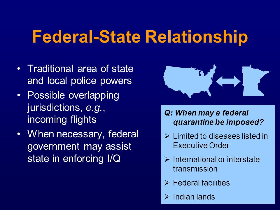 Federal-State Relationship