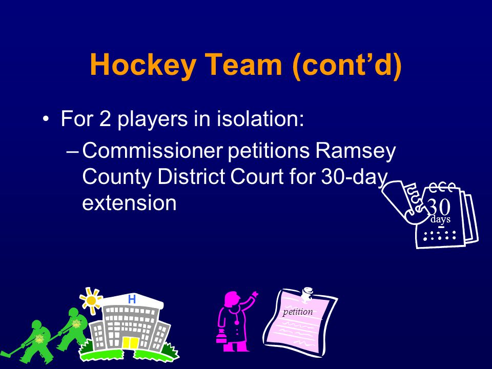Hockey Team (cont'd) 30 For 2 players in isolation: