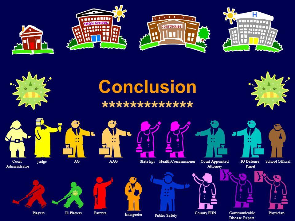 Conclusion *************