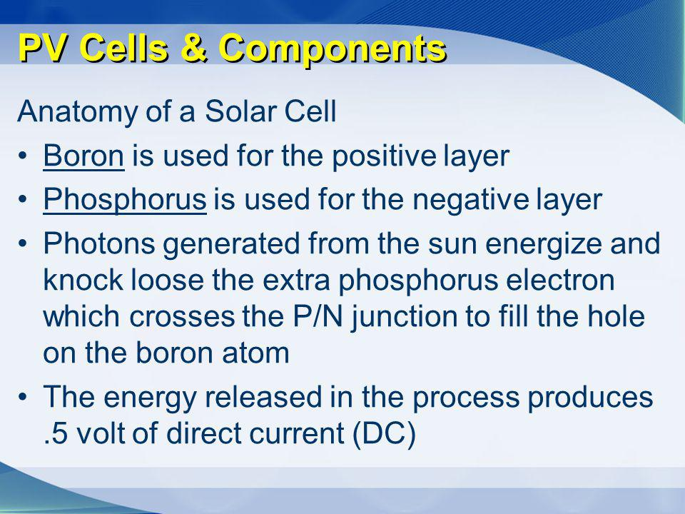 PV Cells & Components Anatomy of a Solar Cell