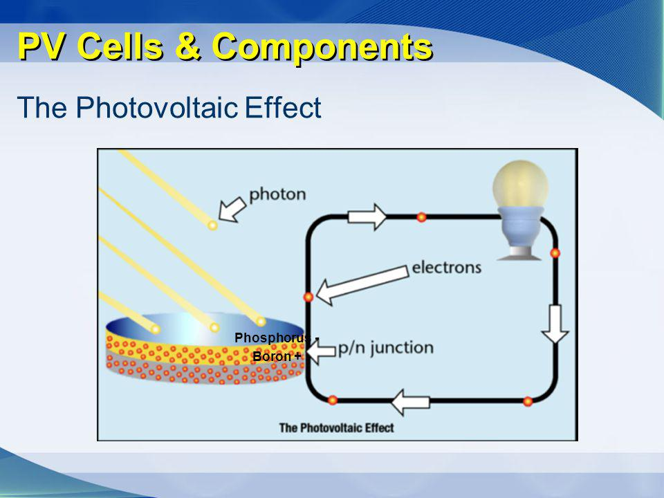 PV Cells & Components The Photovoltaic Effect Phosphorus - Boron +