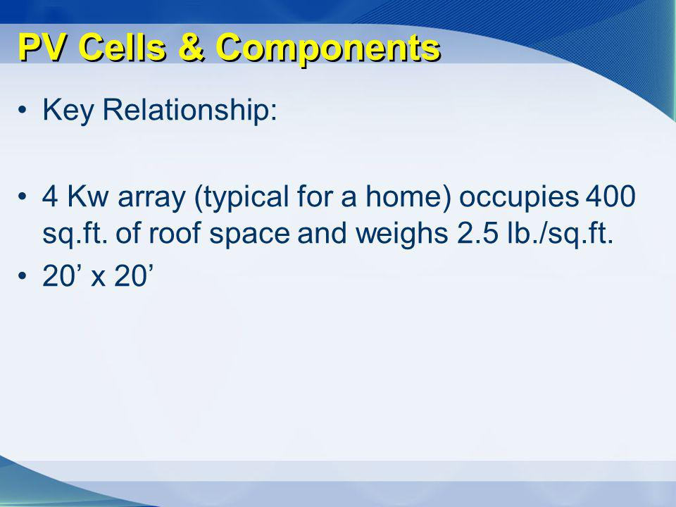 PV Cells & Components Key Relationship: