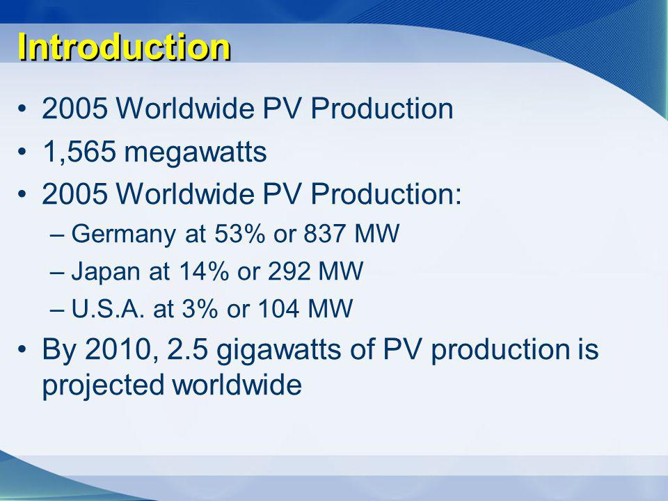 Introduction 2005 Worldwide PV Production 1,565 megawatts