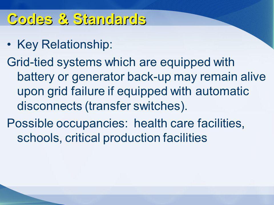 Codes & Standards Key Relationship: