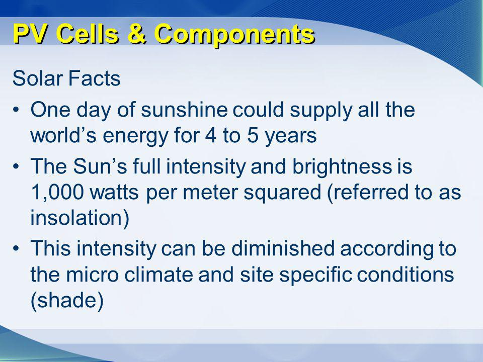PV Cells & Components Solar Facts