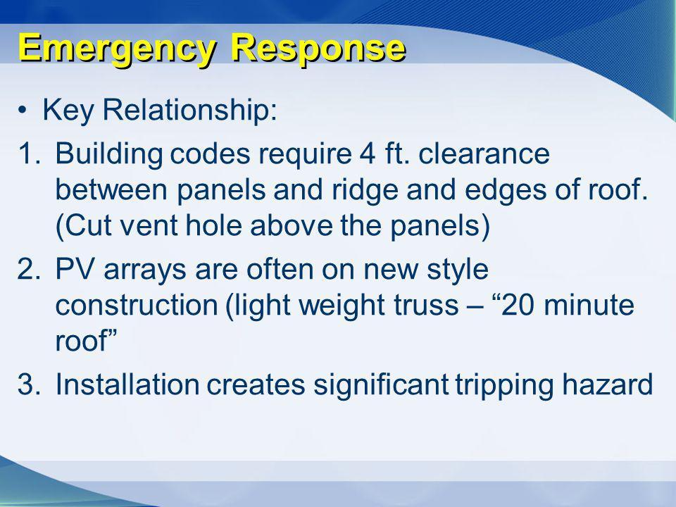 Emergency Response Key Relationship:
