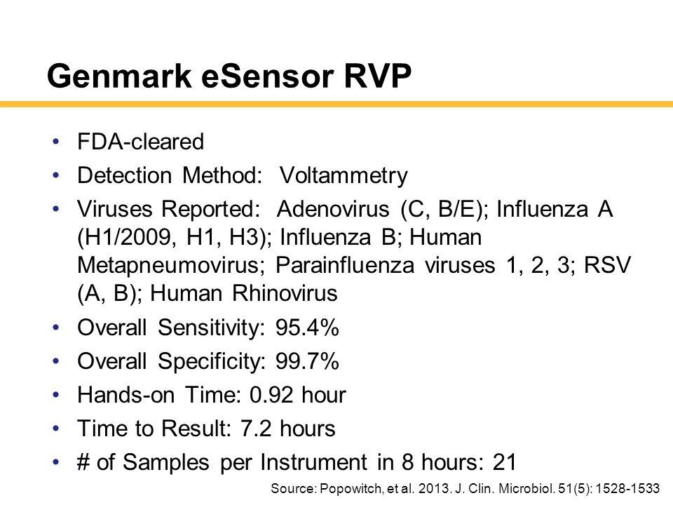 Genmark eSensor RVP FDA-cleared Detection Method: Voltammetry