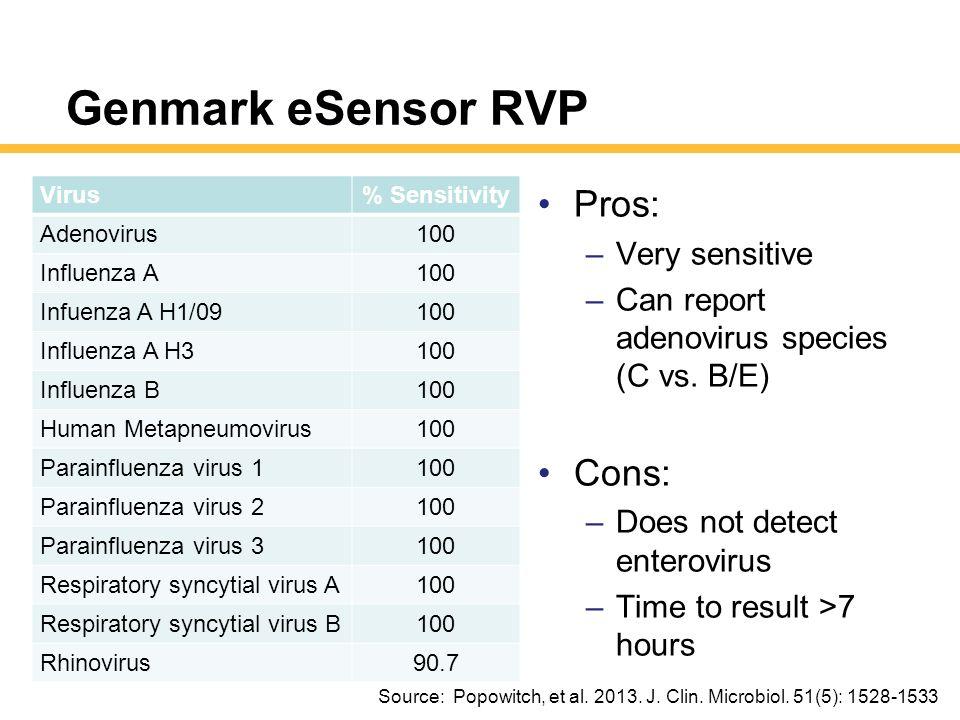 Genmark eSensor RVP Pros: Cons: Very sensitive